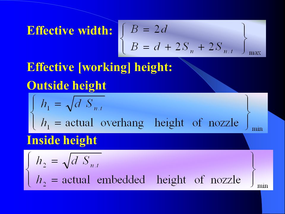 Effective width: Effective [working] height: Outside height Inside height